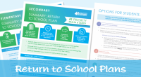 On August 31, 2020 Burnaby School District staff presented a Powerpoint presentation on the Health and Safety practices for Stage 2 Restart in Burnaby Schools and reviewed the options for […]